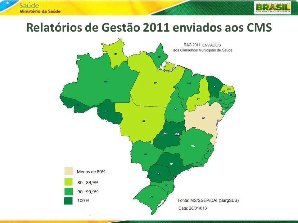 Relatórios de Gestão 2011 enviados aos CMS