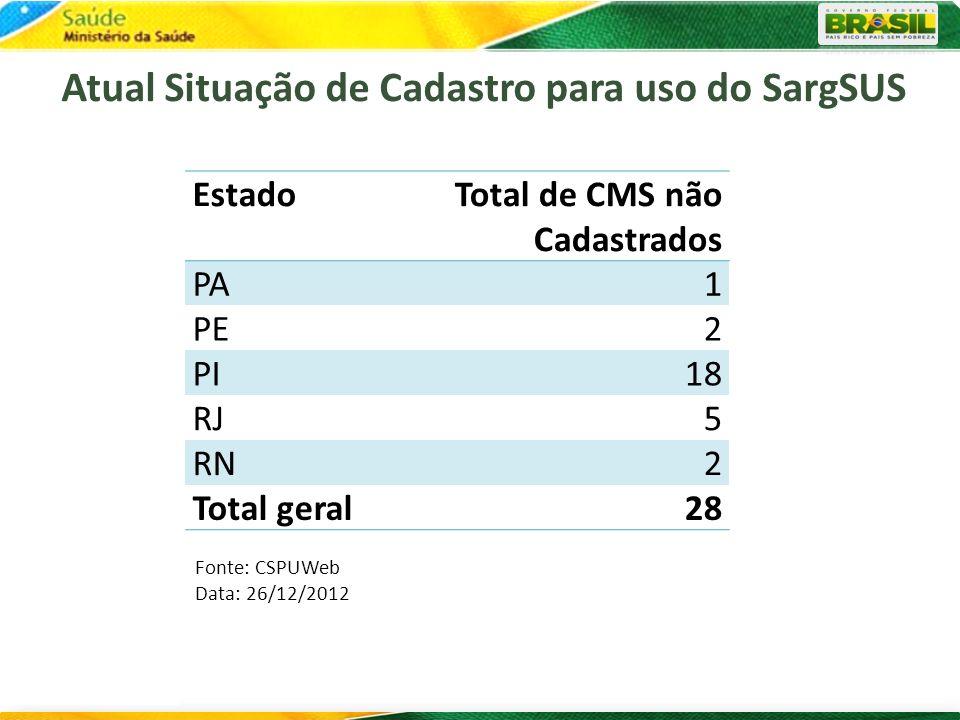 Atual Situação de Cadastro para uso do SargSUS EstadoTotal de CMS não Cadastrados PA1 PE2 PI18 RJ5 RN2 Total geral28 Fonte: CSPUWeb Data: 26/12/2012