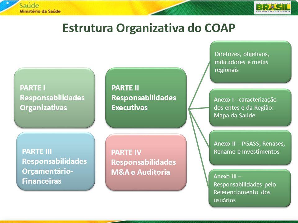 o Consórcios na Saúde: Contribuir para a garantia dos princípios do SUS.