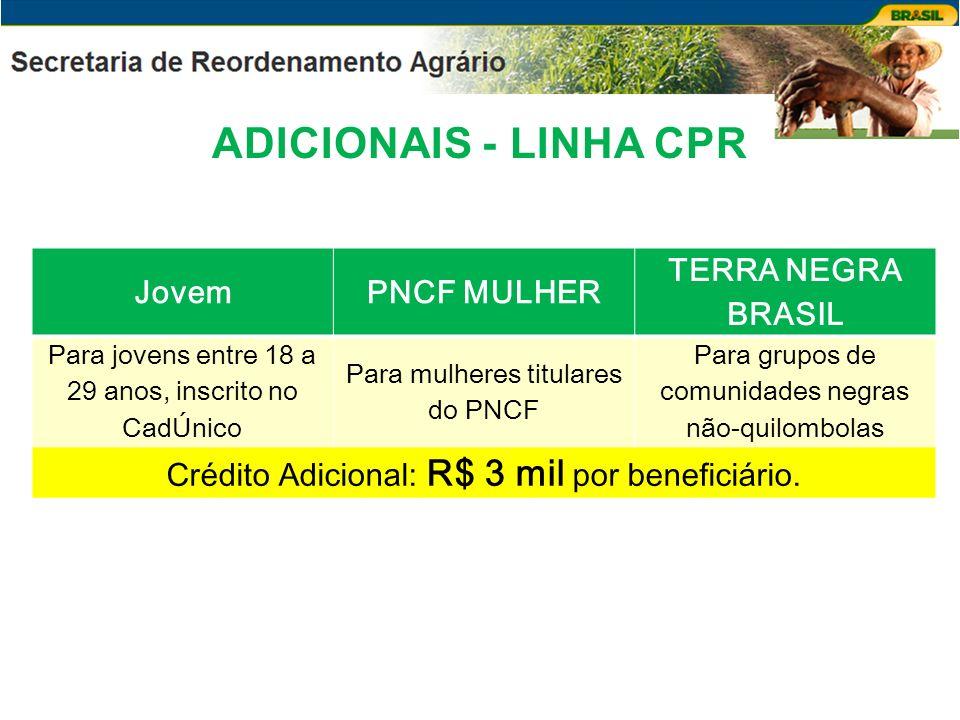 ADICIONAIS - LINHA CPR JovemPNCF MULHER TERRA NEGRA BRASIL Para jovens entre 18 a 29 anos, inscrito no CadÚnico Para mulheres titulares do PNCF Para g