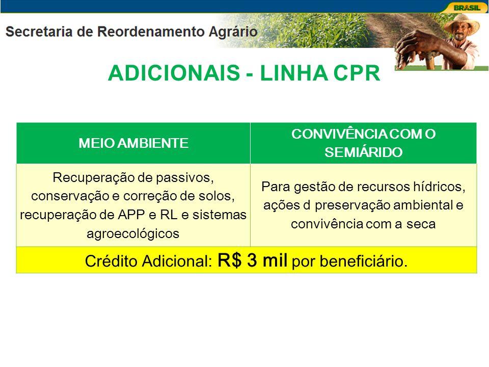 ADICIONAIS - LINHA CPR MEIO AMBIENTE CONVIVÊNCIA COM O SEMIÁRIDO Recuperação de passivos, conservação e correção de solos, recuperação de APP e RL e s