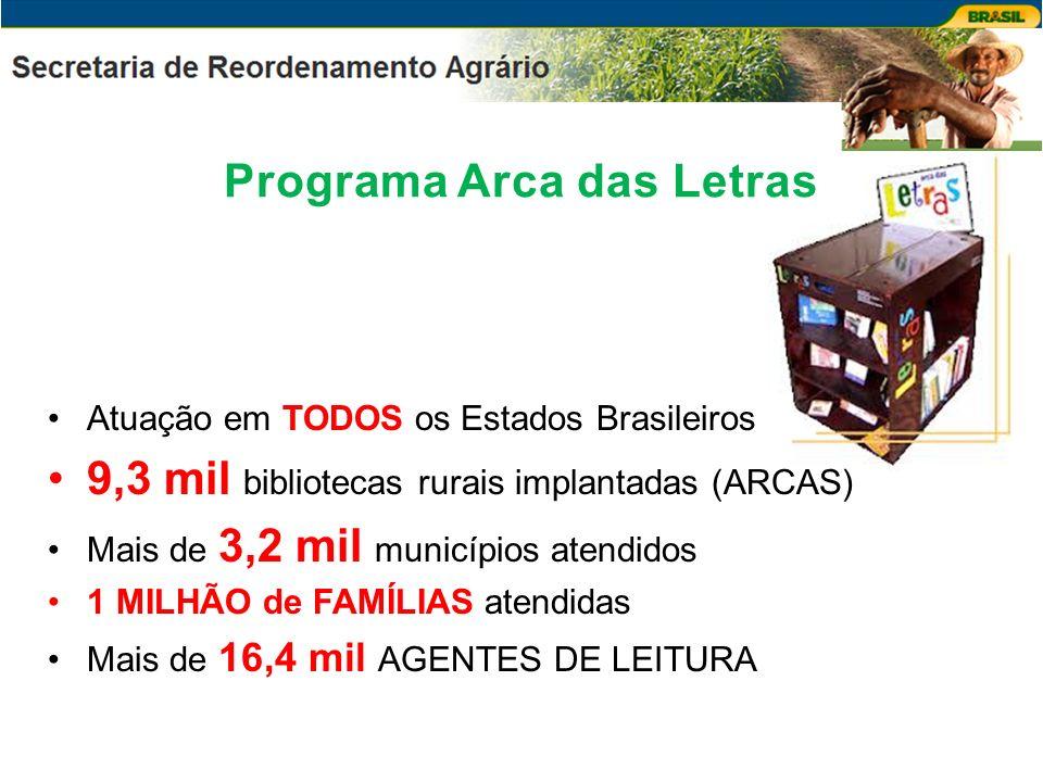 Programa Arca das Letras Atuação em TODOS os Estados Brasileiros 9,3 mil bibliotecas rurais implantadas (ARCAS) Mais de 3,2 mil municípios atendidos 1