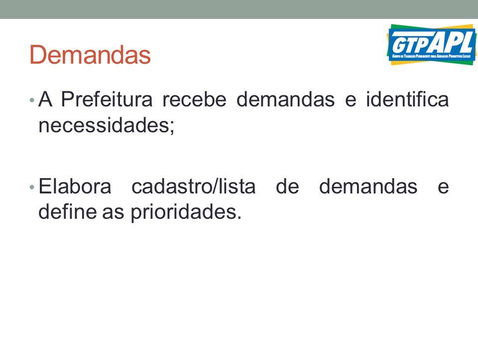 Demandas A Prefeitura recebe demandas e identifica necessidades; Elabora cadastro/lista de demandas e define as prioridades.