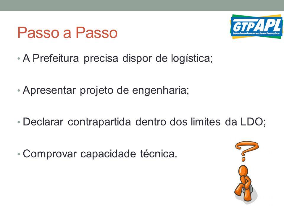 Execução Seguir o estabelecido nos seguintes documentos: Termo de Convênio; Plano de Trabalho; Plano de Ação; Projeto Básico.