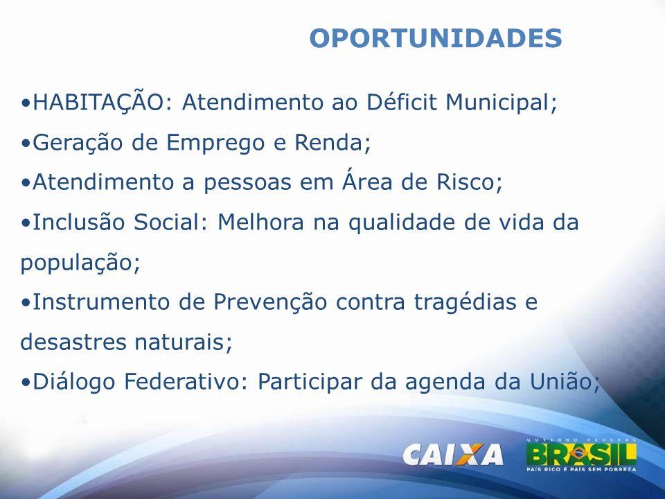 OPORTUNIDADES HABITAÇÃO: Atendimento ao Déficit Municipal; Geração de Emprego e Renda; Atendimento a pessoas em Área de Risco; Inclusão Social: Melhor