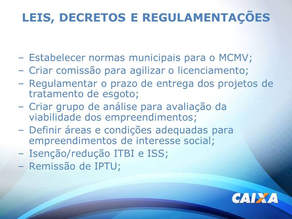 LEIS, DECRETOS E REGULAMENTAÇÕES –Estabelecer normas municipais para o MCMV; –Criar comissão para agilizar o licenciamento; –Regulamentar o prazo de e