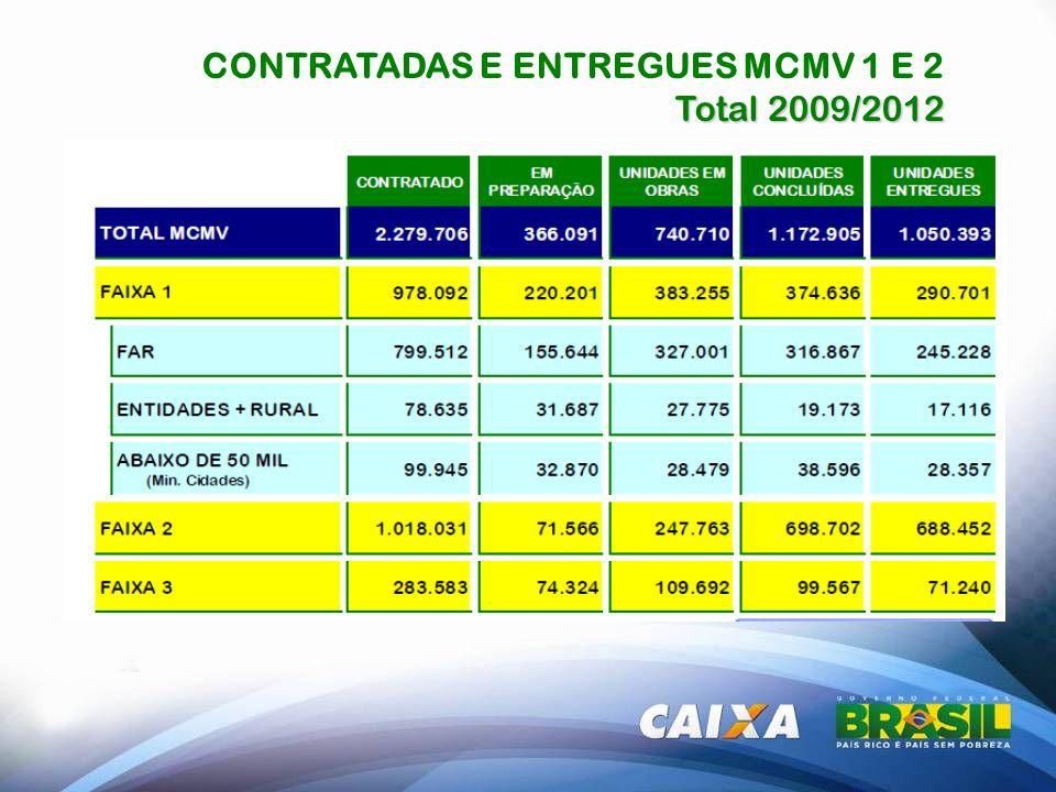 MINHA CASA MINHA VIDA 2 Total 2011/2012