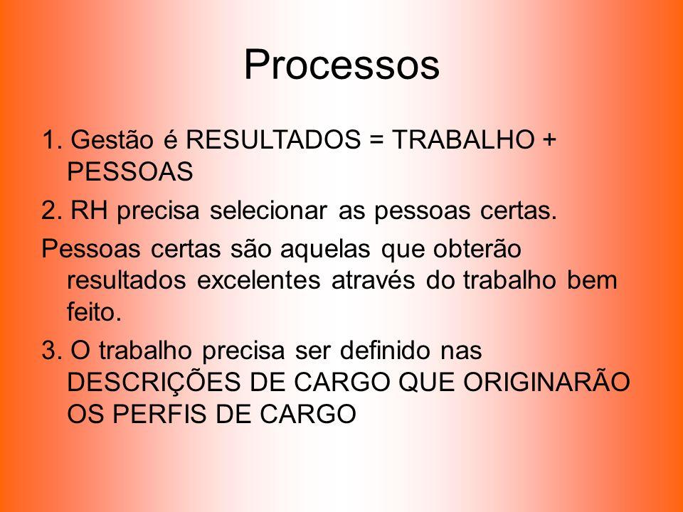 Processos 1. Gestão é RESULTADOS = TRABALHO + PESSOAS 2. RH precisa selecionar as pessoas certas. Pessoas certas são aquelas que obterão resultados ex