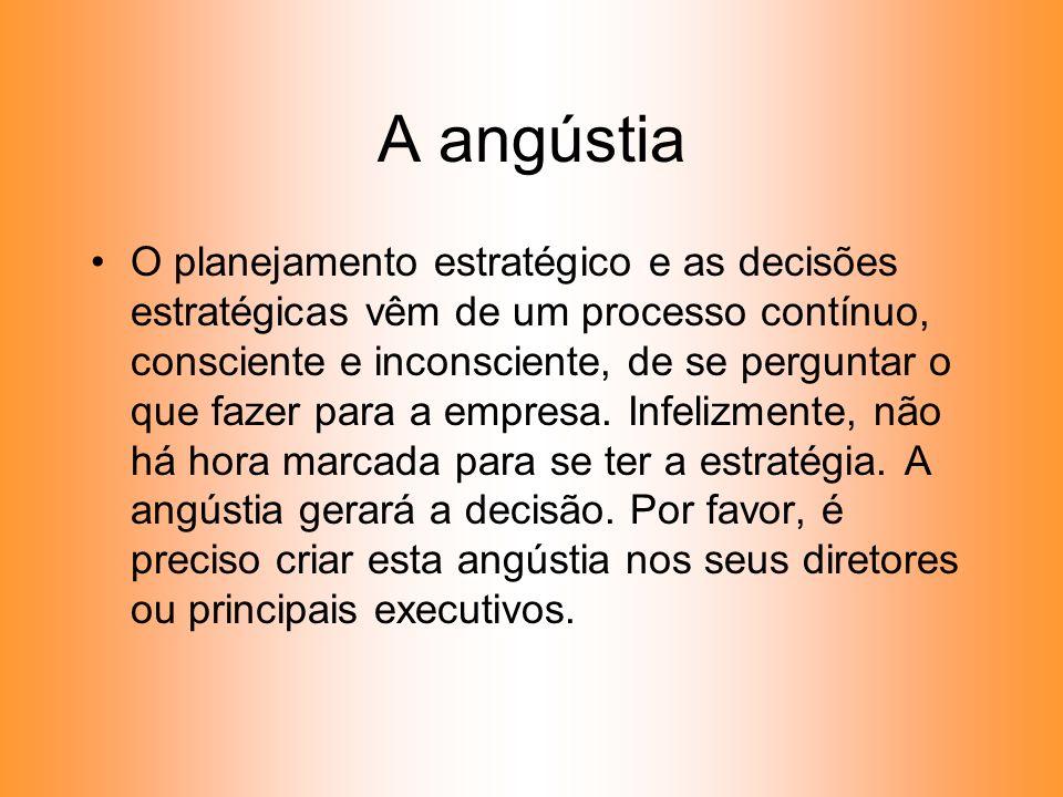 A angústia O planejamento estratégico e as decisões estratégicas vêm de um processo contínuo, consciente e inconsciente, de se perguntar o que fazer para a empresa.