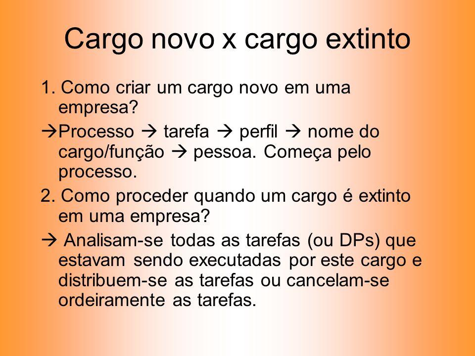 Cargo novo x cargo extinto 1.Como criar um cargo novo em uma empresa.
