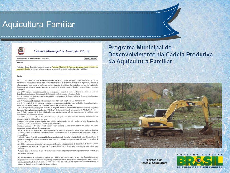 Aquicultura Familiar Programa Municipal de Desenvolvimento da Cadeia Produtiva da Aquicultura Familiar