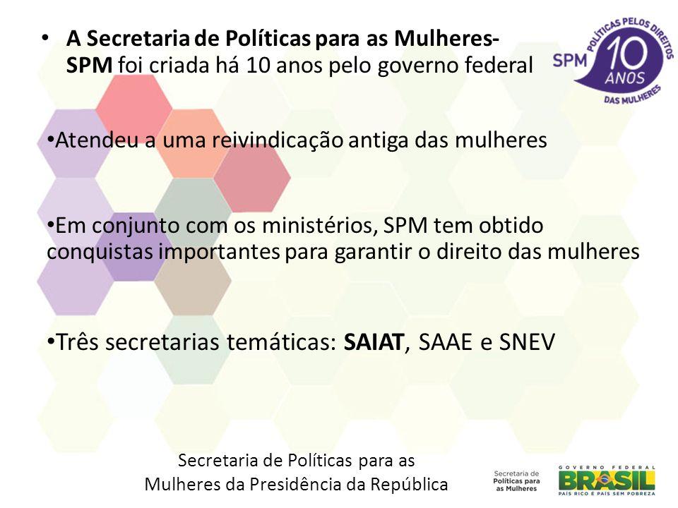 Secretaria de Políticas para as Mulheres da Presidência da República A Secretaria de Políticas para as Mulheres- SPM foi criada há 10 anos pelo govern