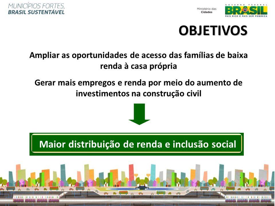 Ampliar as oportunidades de acesso das famílias de baixa renda à casa própria Gerar mais empregos e renda por meio do aumento de investimentos na cons