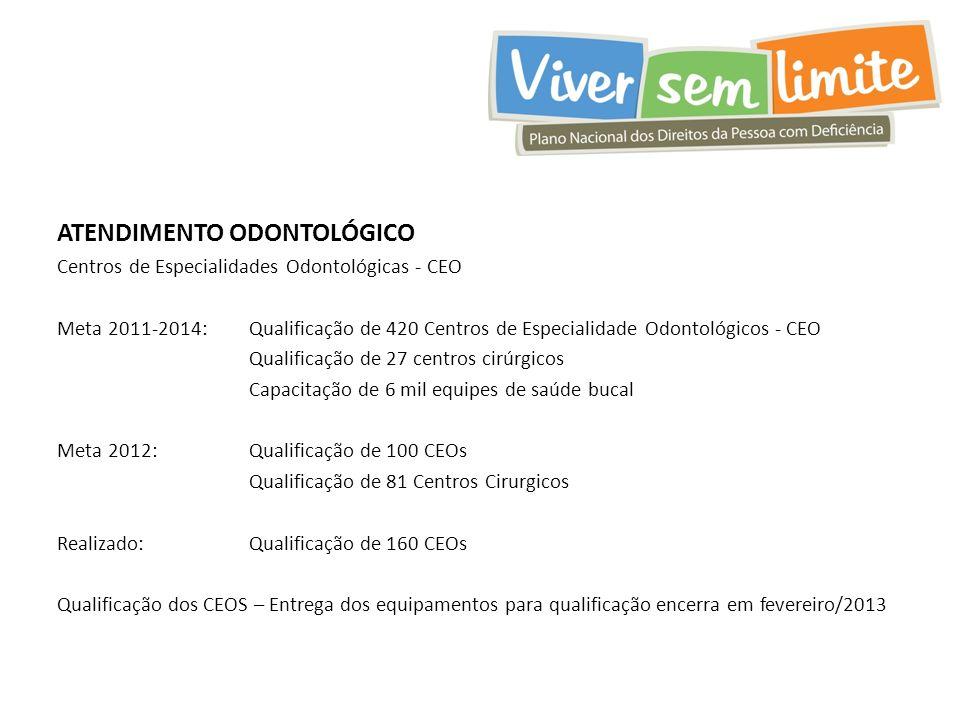 ATENDIMENTO ODONTOLÓGICO Centros de Especialidades Odontológicas - CEO Meta 2011-2014: Qualificação de 420 Centros de Especialidade Odontológicos - CE