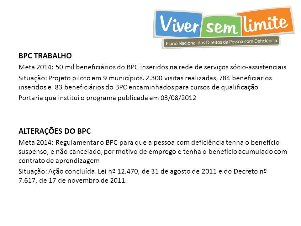 BPC TRABALHO Meta 2014: 50 mil beneficiários do BPC inseridos na rede de serviços sócio-assistenciais Situação: Projeto piloto em 9 municípios.
