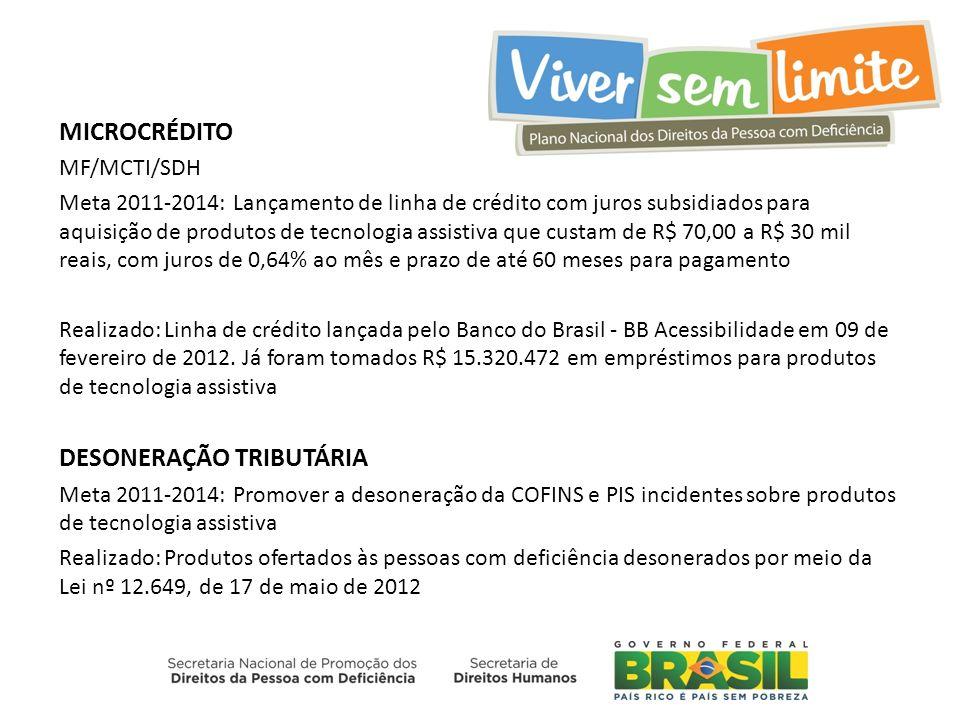 MICROCRÉDITO MF/MCTI/SDH Meta 2011-2014: Lançamento de linha de crédito com juros subsidiados para aquisição de produtos de tecnologia assistiva que custam de R$ 70,00 a R$ 30 mil reais, com juros de 0,64% ao mês e prazo de até 60 meses para pagamento Realizado: Linha de crédito lançada pelo Banco do Brasil - BB Acessibilidade em 09 de fevereiro de 2012.