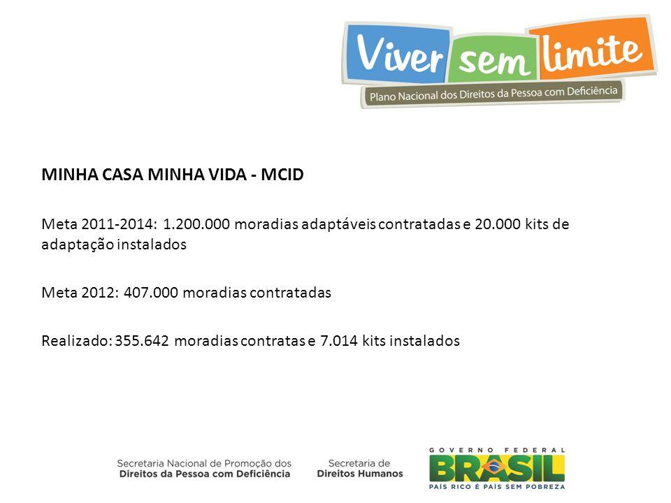 MINHA CASA MINHA VIDA - MCID Meta 2011-2014: 1.200.000 moradias adaptáveis contratadas e 20.000 kits de adaptação instalados Meta 2012: 407.000 moradi