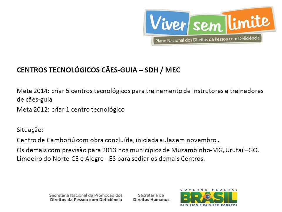 CENTROS TECNOLÓGICOS CÃES-GUIA – SDH / MEC Meta 2014: criar 5 centros tecnológicos para treinamento de instrutores e treinadores de cães-guia Meta 201