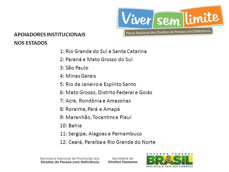 APOIADORES INSTITUCIONAIS NOS ESTADOS 1: Rio Grande do Sul e Santa Catarina 2: Paraná e Mato Grosso do Sul 3: São Paulo 4: Minas Gerais 5: Rio de Jane