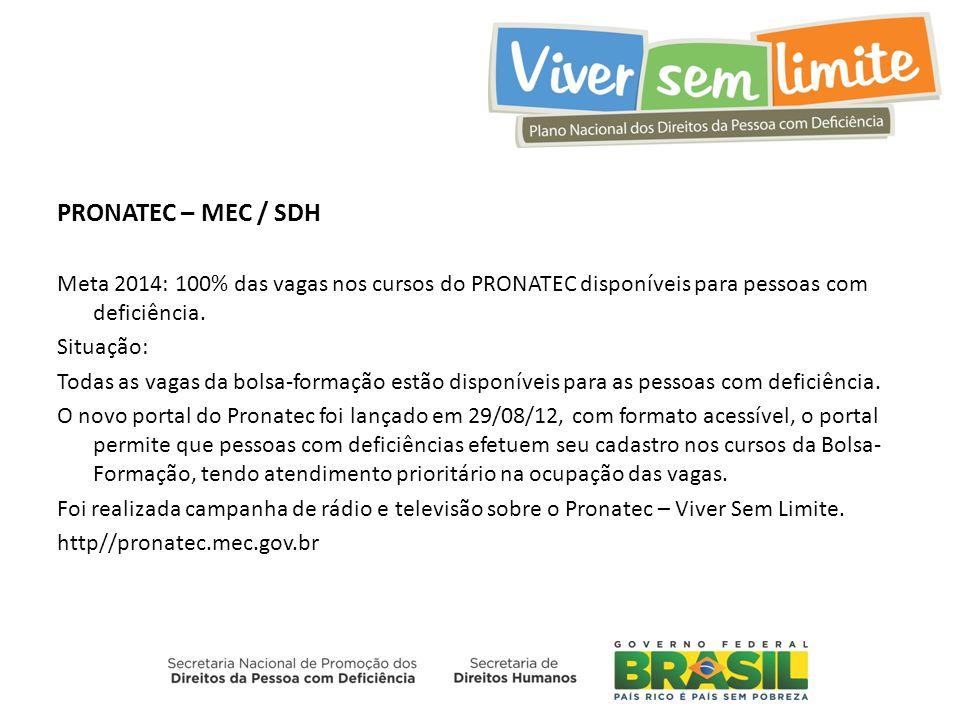 PRONATEC – MEC / SDH Meta 2014: 100% das vagas nos cursos do PRONATEC disponíveis para pessoas com deficiência. Situação: Todas as vagas da bolsa-form