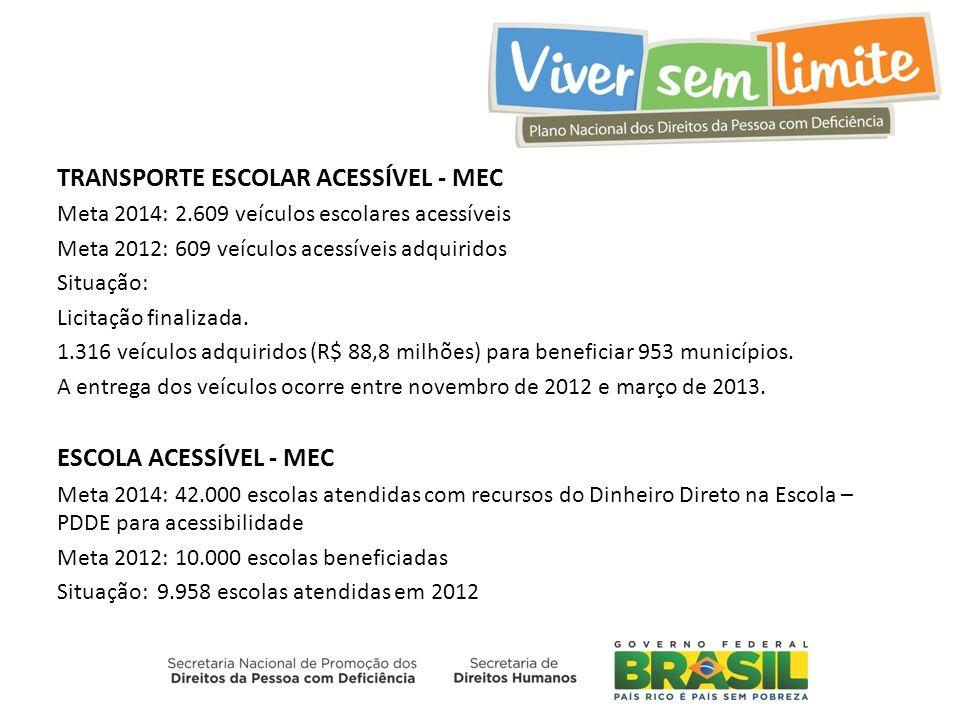 TRANSPORTE ESCOLAR ACESSÍVEL - MEC Meta 2014: 2.609 veículos escolares acessíveis Meta 2012: 609 veículos acessíveis adquiridos Situação: Licitação finalizada.