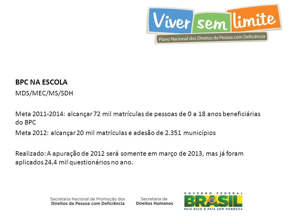 BPC NA ESCOLA MDS/MEC/MS/SDH Meta 2011-2014: alcançar 72 mil matrículas de pessoas de 0 a 18 anos beneficiárias do BPC Meta 2012: alcançar 20 mil matr