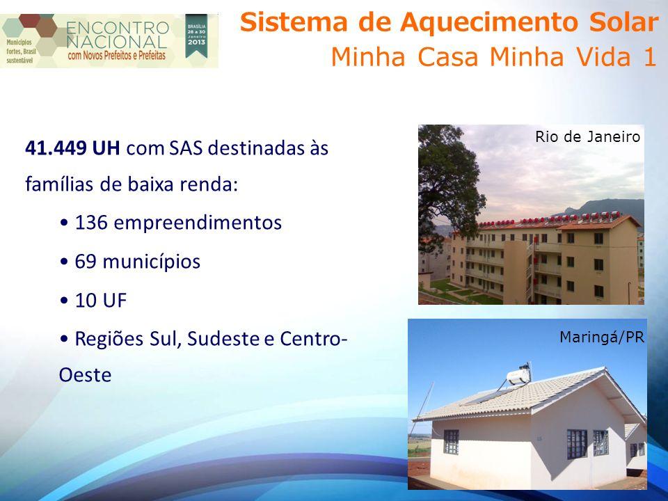 41.449 UH com SAS destinadas às famílias de baixa renda: 136 empreendimentos 69 municípios 10 UF Regiões Sul, Sudeste e Centro- Oeste Sistema de Aquecimento Solar Minha Casa Minha Vida 1 Maringá/PR Rio de Janeiro