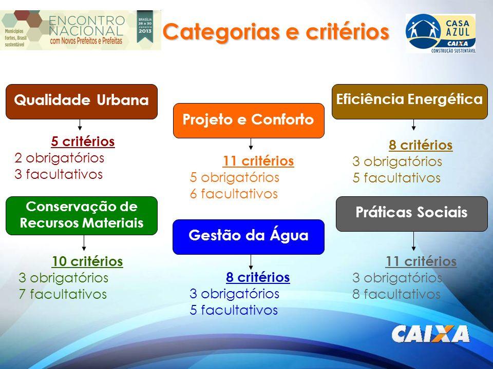 5 critérios 2 obrigatórios 3 facultativos Qualidade Urbana 11 critérios 5 obrigatórios 6 facultativos Projeto e Conforto 8 critérios 3 obrigatórios 5 facultativos Eficiência Energética 10 critérios 3 obrigatórios 7 facultativos Conservação de Recursos Materiais 8 critérios 3 obrigatórios 5 facultativos Gestão da Água 11 critérios 3 obrigatórios 8 facultativos Práticas Sociais Categorias e critérios
