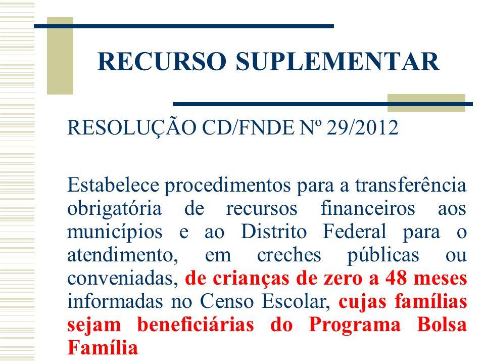 RECURSO SUPLEMENTAR RESOLUÇÃO CD/FNDE Nº 29/2012 Estabelece procedimentos para a transferência obrigatória de recursos financeiros aos municípios e ao