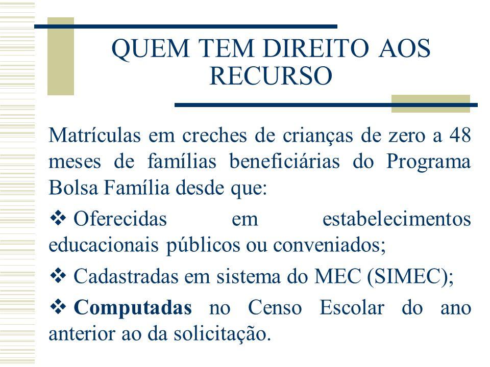 QUEM TEM DIREITO AOS RECURSO Matrículas em creches de crianças de zero a 48 meses de famílias beneficiárias do Programa Bolsa Família desde que: Ofere