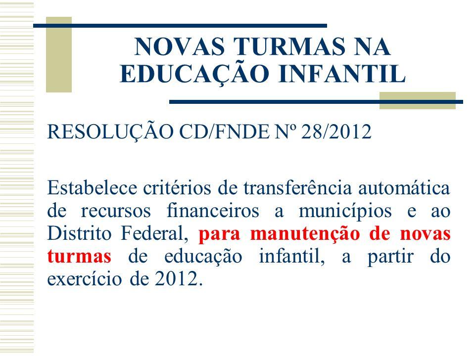 NOVAS TURMAS NA EDUCAÇÃO INFANTIL RESOLUÇÃO CD/FNDE Nº 28/2012 Estabelece critérios de transferência automática de recursos financeiros a municípios e