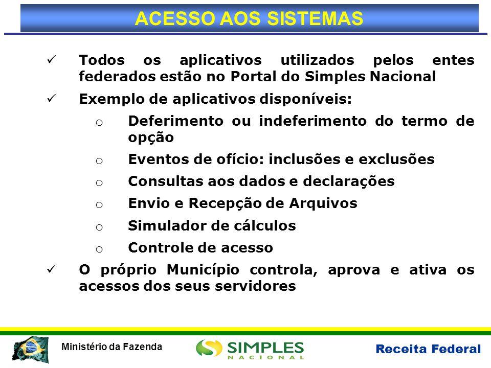 Receita Federal Ministério da Fazenda Todos os aplicativos utilizados pelos entes federados estão no Portal do Simples Nacional Exemplo de aplicativos