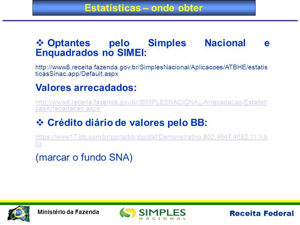 Receita Federal Ministério da Fazenda Optantes pelo Simples Nacional e Enquadrados no SIMEI: http://www8.receita.fazenda.gov.br/SimplesNacional/Aplica
