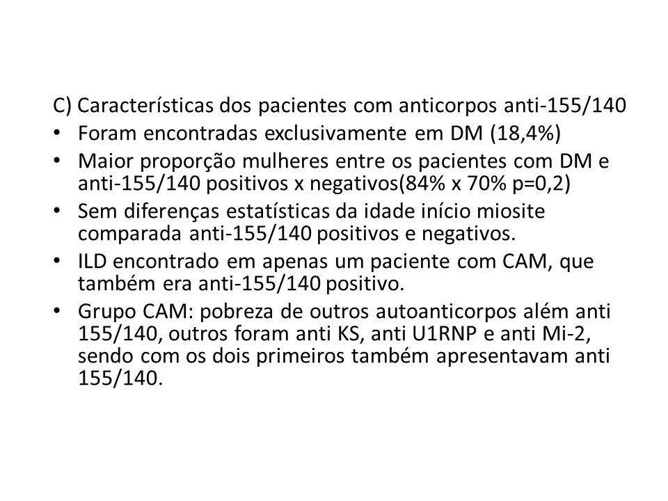 C) Características dos pacientes com anticorpos anti-155/140 Foram encontradas exclusivamente em DM (18,4%) Maior proporção mulheres entre os paciente