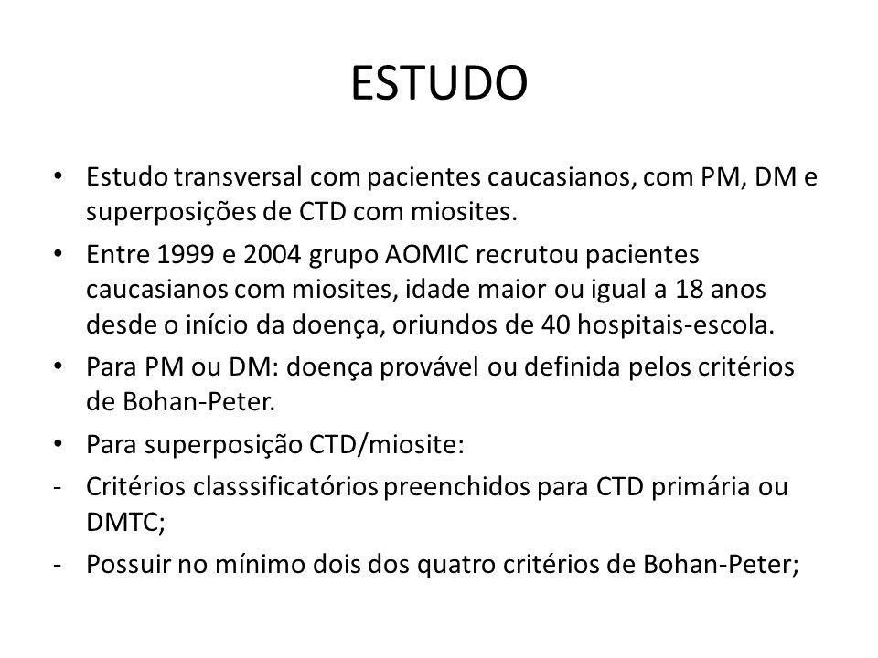 ESTUDO Estudo transversal com pacientes caucasianos, com PM, DM e superposições de CTD com miosites. Entre 1999 e 2004 grupo AOMIC recrutou pacientes