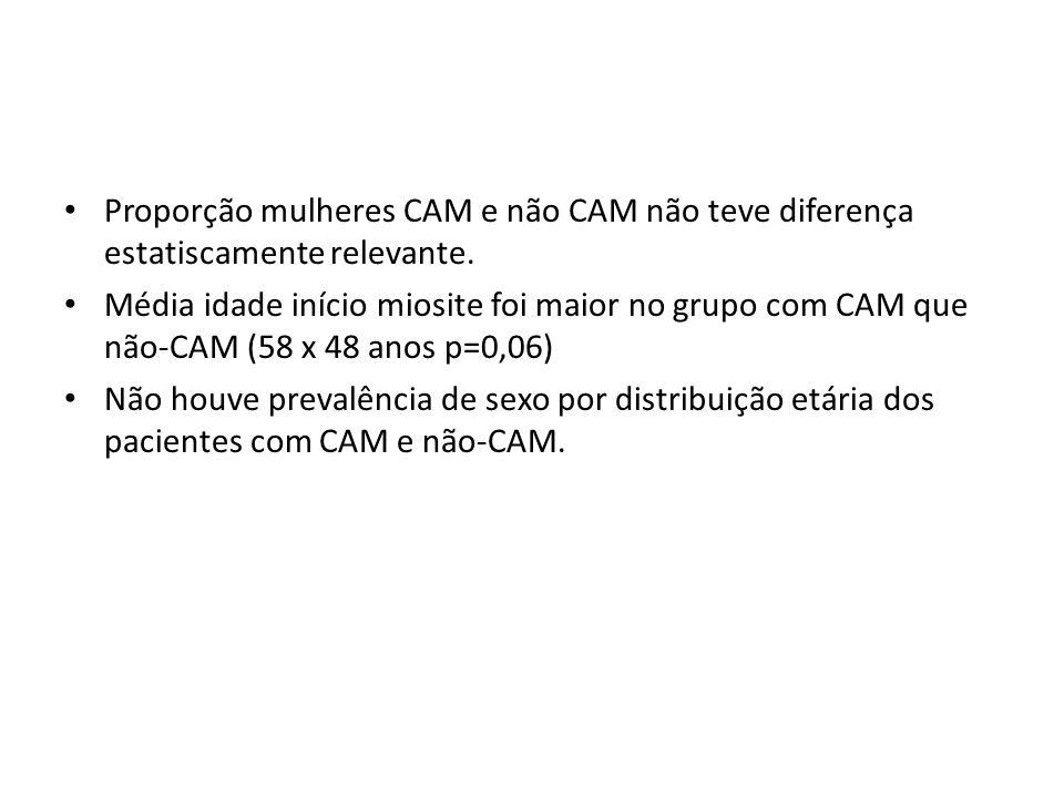 Proporção mulheres CAM e não CAM não teve diferença estatiscamente relevante. Média idade início miosite foi maior no grupo com CAM que não-CAM (58 x