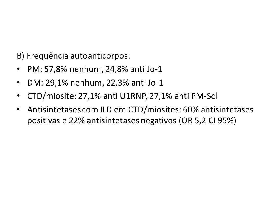 B) Frequência autoanticorpos: PM: 57,8% nenhum, 24,8% anti Jo-1 DM: 29,1% nenhum, 22,3% anti Jo-1 CTD/miosite: 27,1% anti U1RNP, 27,1% anti PM-Scl Ant