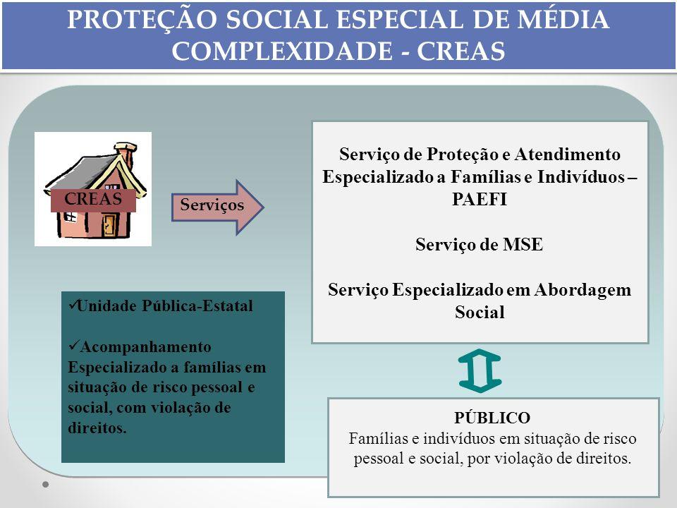 Serviço de Proteção e Atendimento Especializado a Famílias e Indivíduos – PAEFI Serviço de MSE Serviço Especializado em Abordagem Social Unidade Públi