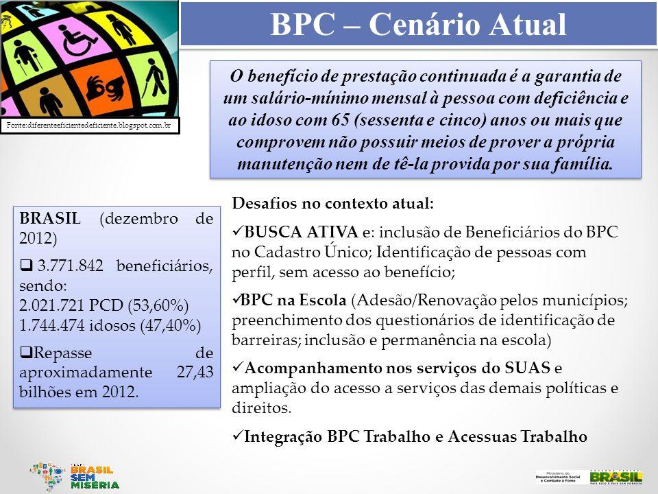 BPC – Cenário Atual O benefício de prestação continuada é a garantia de um salário-mínimo mensal à pessoa com deficiência e ao idoso com 65 (sessenta