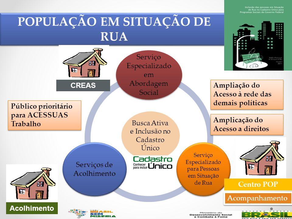Busca Ativa e Inclusão no Cadastro Único Serviço Especializado em Abordagem Social Serviço Especializado para Pessoas em Situação de Rua Serviços de A