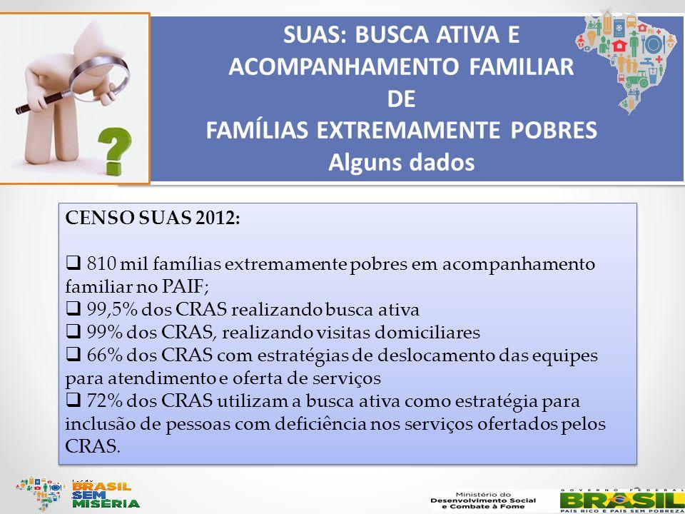 SUAS: BUSCA ATIVA E ACOMPANHAMENTO FAMILIAR DE FAMÍLIAS EXTREMAMENTE POBRES Alguns dados SUAS: BUSCA ATIVA E ACOMPANHAMENTO FAMILIAR DE FAMÍLIAS EXTRE