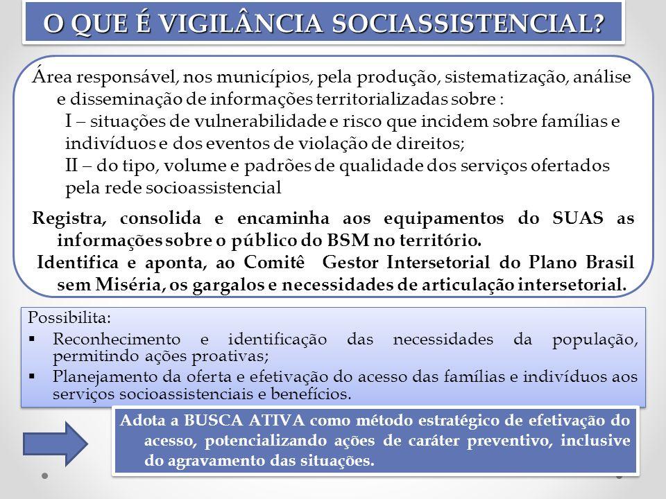 Possibilita: Reconhecimento e identificação das necessidades da população, permitindo ações proativas; Planejamento da oferta e efetivação do acesso d