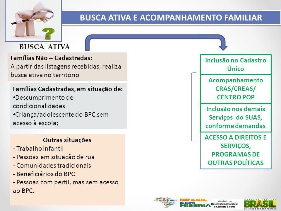 BUSCA ATIVA E ACOMPANHAMENTO FAMILIAR Famílias Não – Cadastradas: A partir das listagens recebidas, realiza busca ativa no território Famílias Cadastr