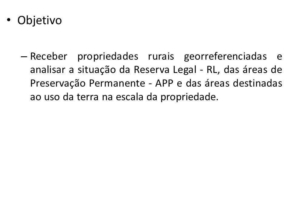 Objetivo – Receber propriedades rurais georreferenciadas e analisar a situação da Reserva Legal - RL, das áreas de Preservação Permanente - APP e das áreas destinadas ao uso da terra na escala da propriedade.