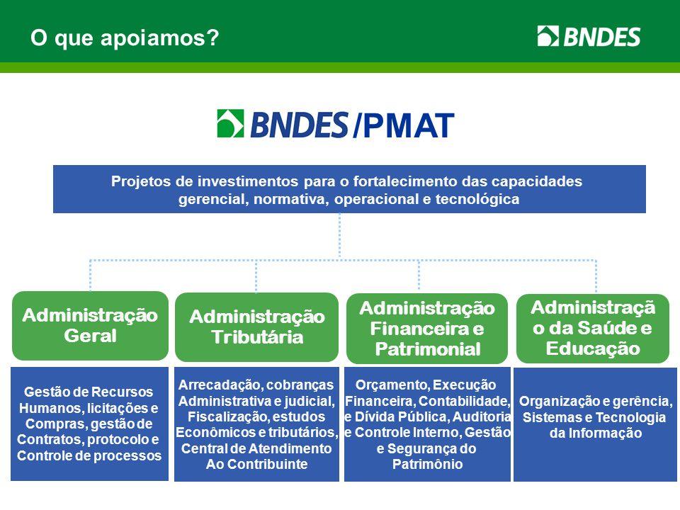 O que apoiamos? Administração Geral Projetos de investimentos para o fortalecimento das capacidades gerencial, normativa, operacional e tecnológica Ge