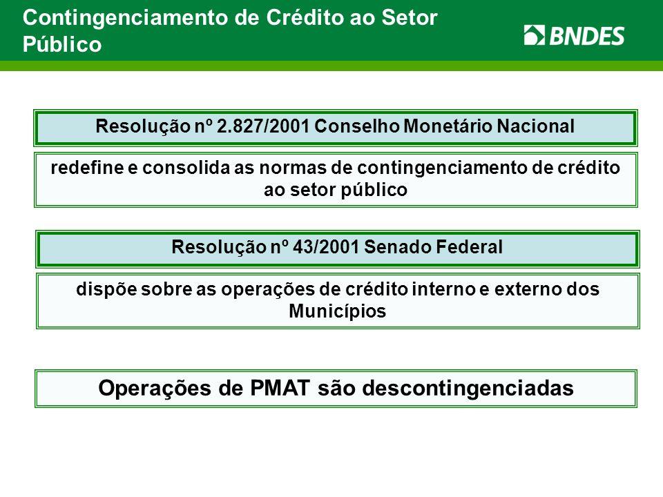 Resolução nº 2.827/2001 Conselho Monetário Nacional redefine e consolida as normas de contingenciamento de crédito ao setor público Resolução nº 43/20