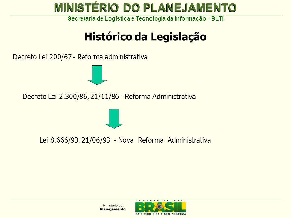 MINISTÉRIO DO PLANEJAMENTO Secretaria de Logística e Tecnologia da Informação – SLTI Lei 8.666/93, 21/06/93 - Nova Reforma Administrativa Histórico da
