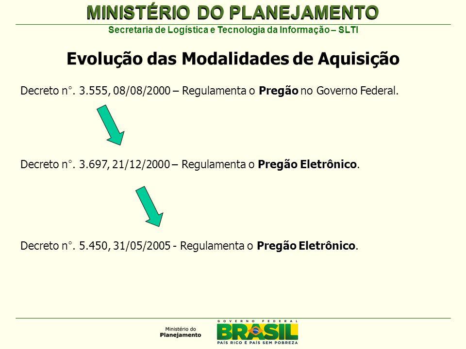 MINISTÉRIO DO PLANEJAMENTO Secretaria de Logística e Tecnologia da Informação – SLTI Evolução das Modalidades de Aquisição Pregão Decreto n°. 3.555, 0
