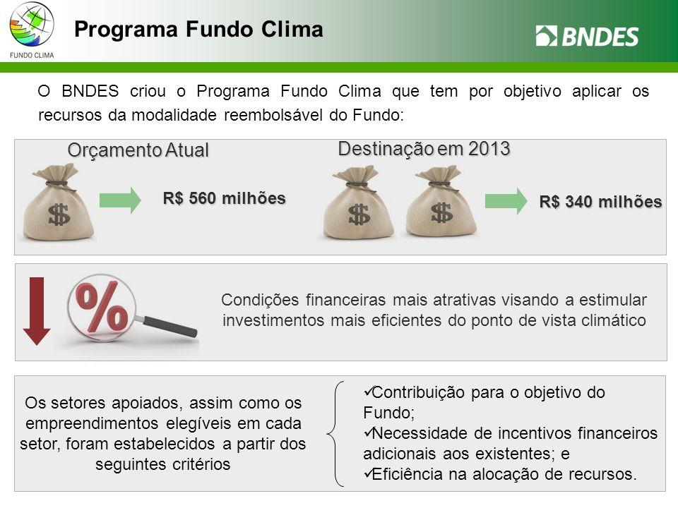 Programa Fundo Clima O BNDES criou o Programa Fundo Clima que tem por objetivo aplicar os recursos da modalidade reembolsável do Fundo: R$ 560 milhões Orçamento Atual R$ 340 milhões Destinação em 2013 Condições financeiras mais atrativas visando a estimular investimentos mais eficientes do ponto de vista climático Os setores apoiados, assim como os empreendimentos elegíveis em cada setor, foram estabelecidos a partir dos seguintes critérios Contribuição para o objetivo do Fundo; Necessidade de incentivos financeiros adicionais aos existentes; e Eficiência na alocação de recursos.