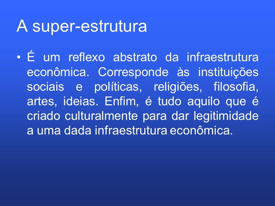 A super-estrutura É um reflexo abstrato da infraestrutura econômica. Corresponde às instituições sociais e políticas, religiões, filosofia, artes, ide